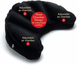 Inflatable Meditation Pillow- The Mobile Meditator